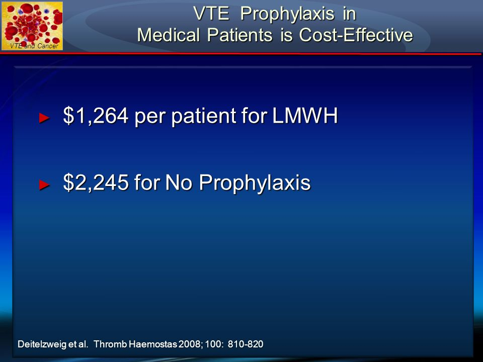 VTE Prophylaxis in Medical Patients is Cost-Effective