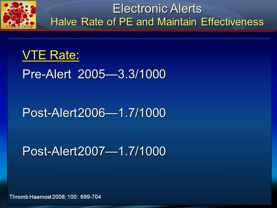 Electronic Alerts Halve Rate of PE and Maintain Effectiveness