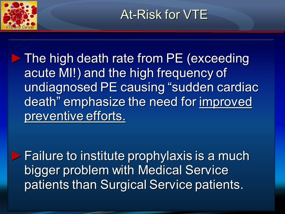 At-Risk for VTE