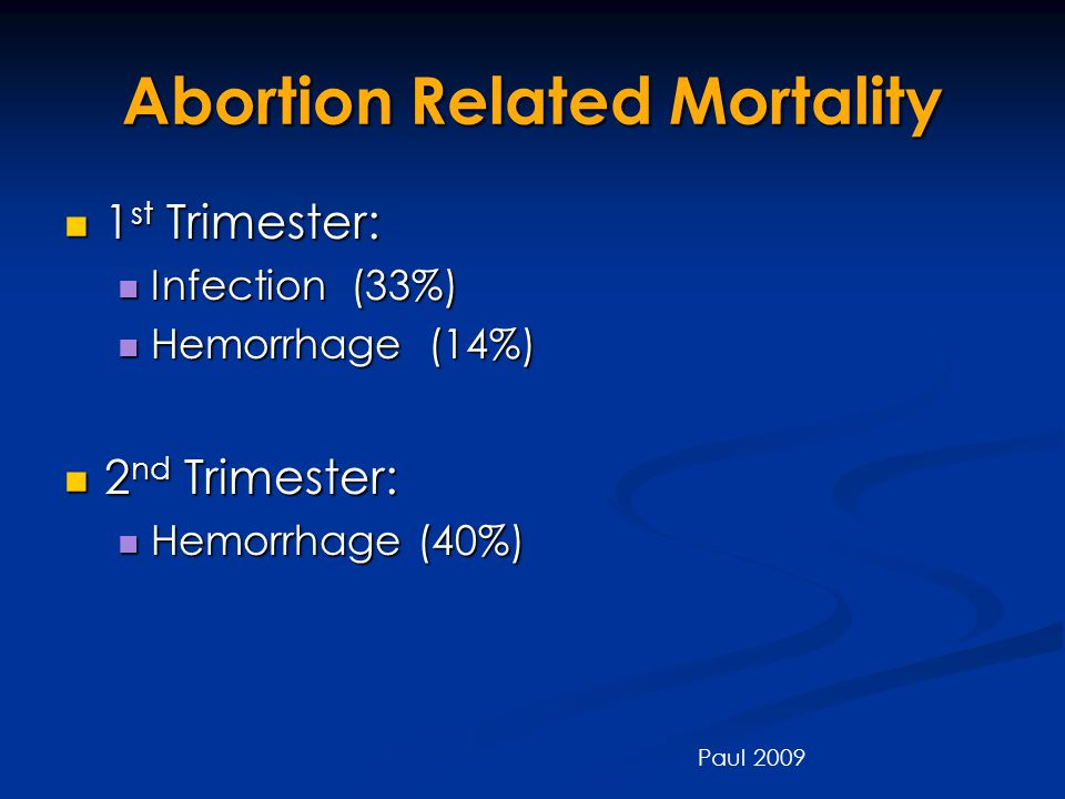 Abortion Related Mortality