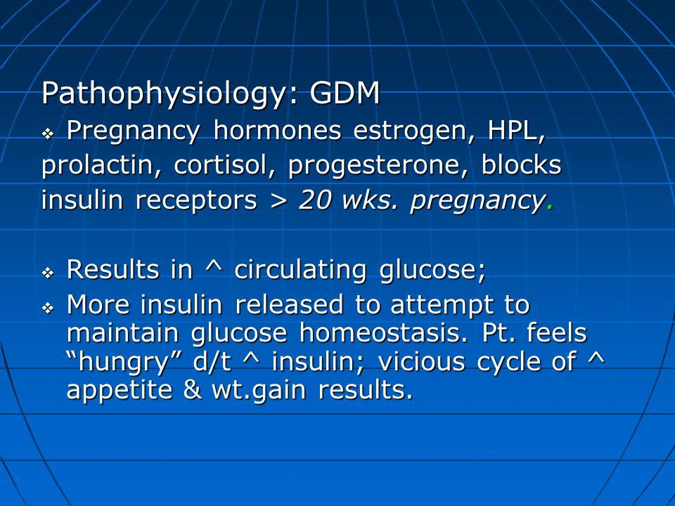 Pathophysiology: GDM Pregnancy hormones estrogen, HPL,