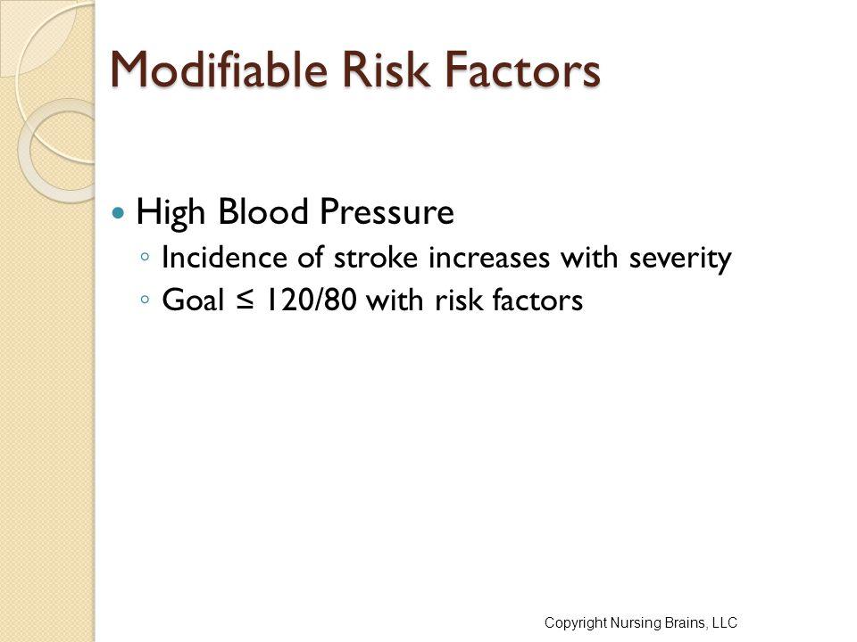 Modifiable Risk Factors
