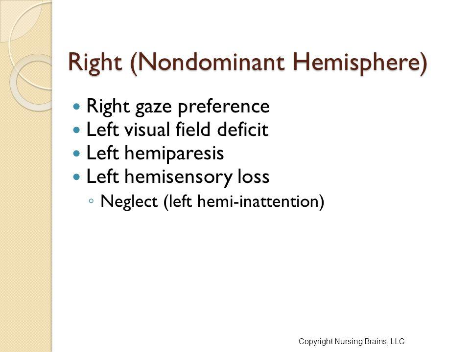 Right (Nondominant Hemisphere)