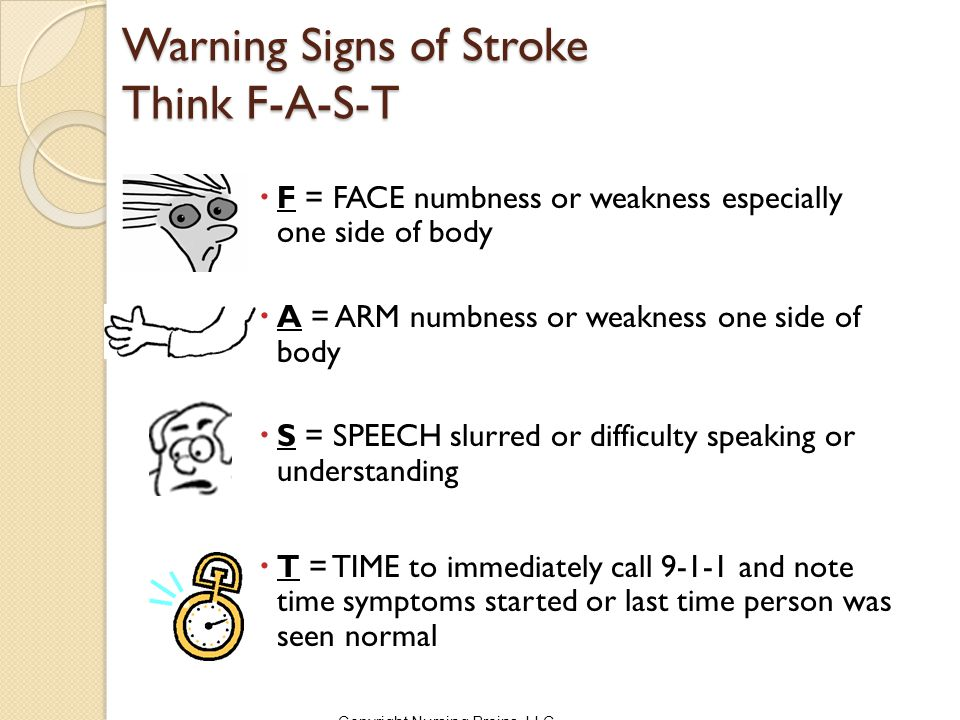 Warning Signs of Stroke Think F-A-S-T