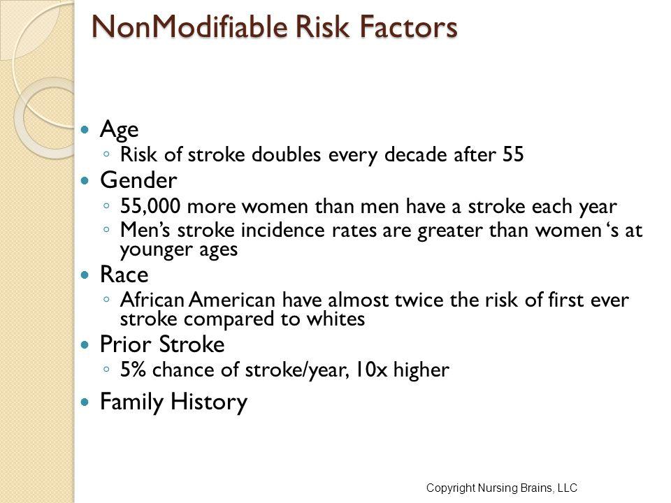 NonModifiable Risk Factors