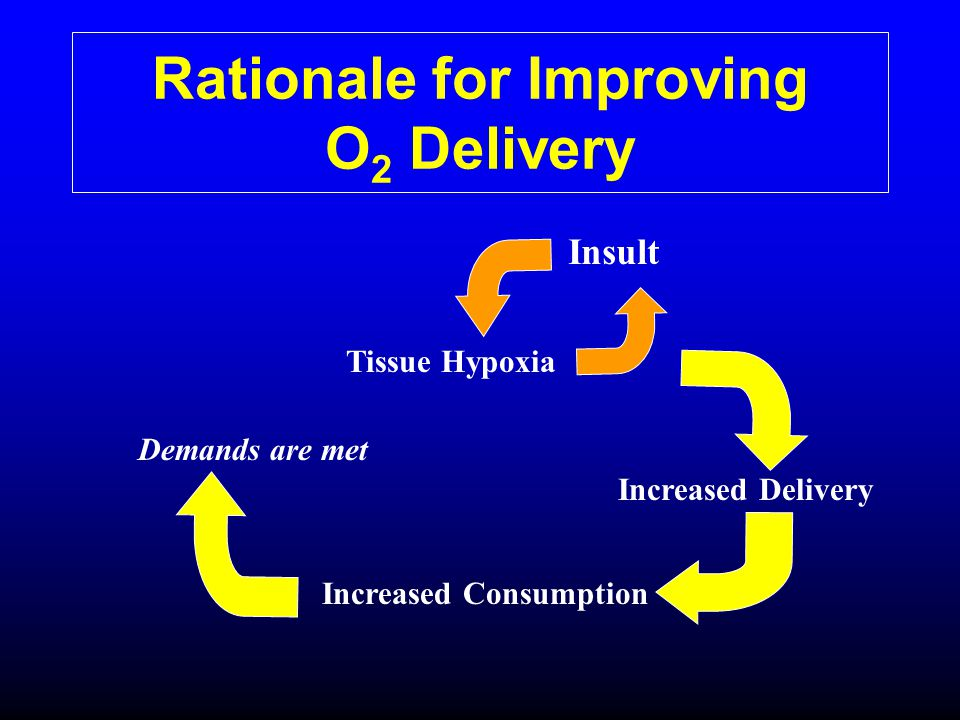 Rationale for Improving O2 Delivery