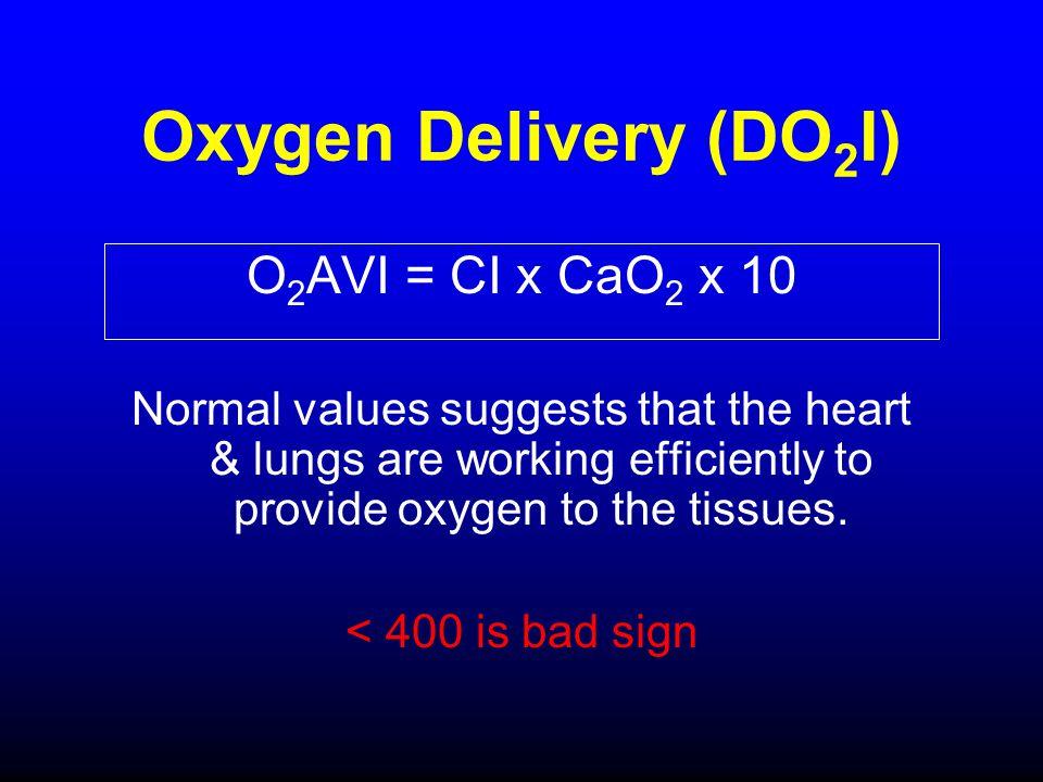 Oxygen Delivery (DO2I) O2AVI = CI x CaO2 x 10