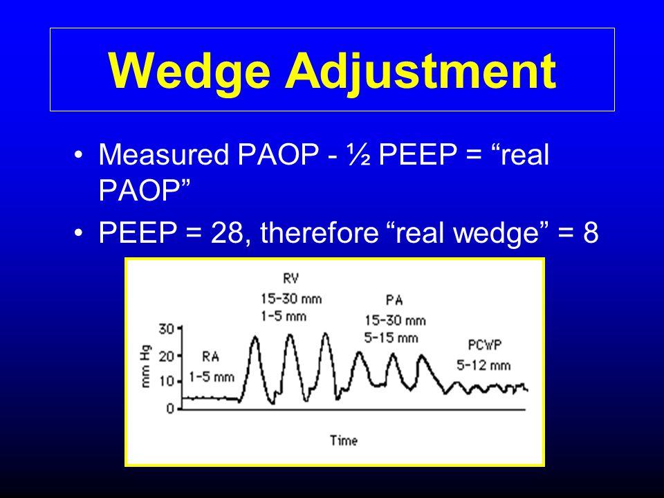 Wedge Adjustment Measured PAOP - ½ PEEP = real PAOP