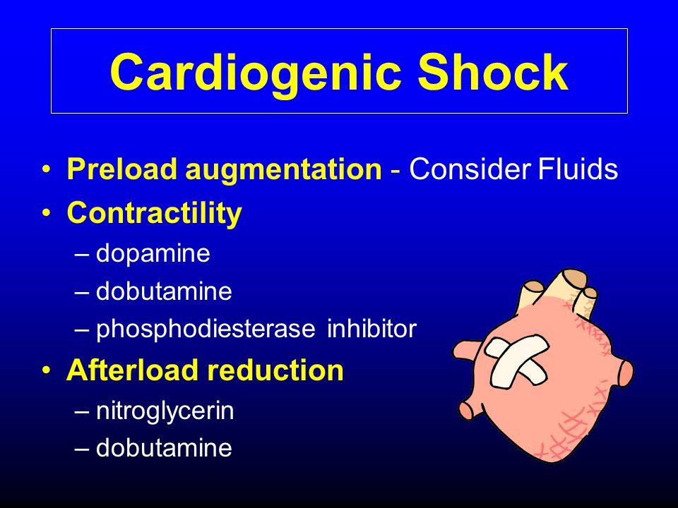 Cardiogenic Shock Preload augmentation - Consider Fluids Contractility