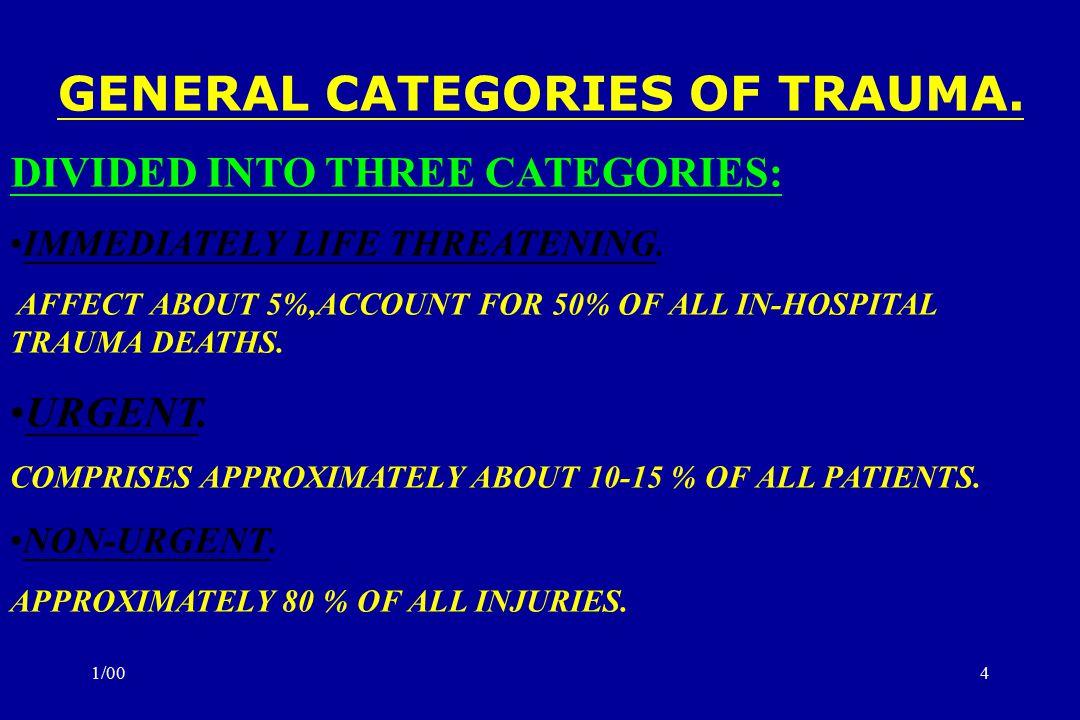 GENERAL CATEGORIES OF TRAUMA.