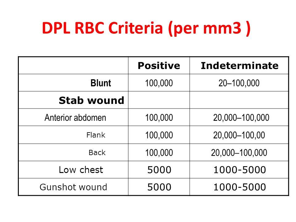DPL RBC Criteria (per mm3 )