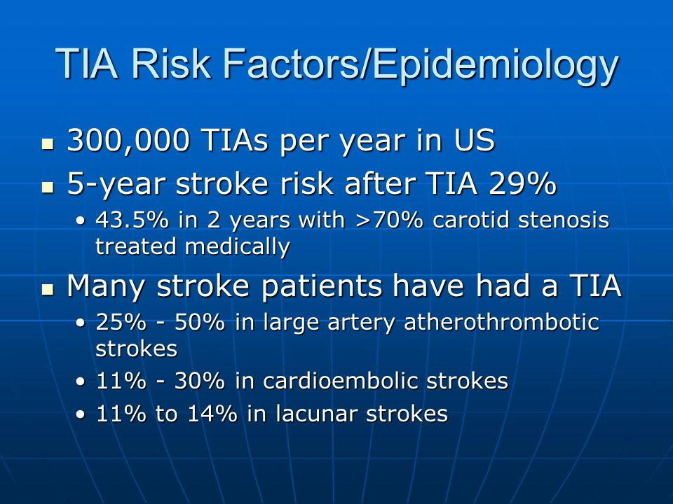 TIA Risk Factors/Epidemiology
