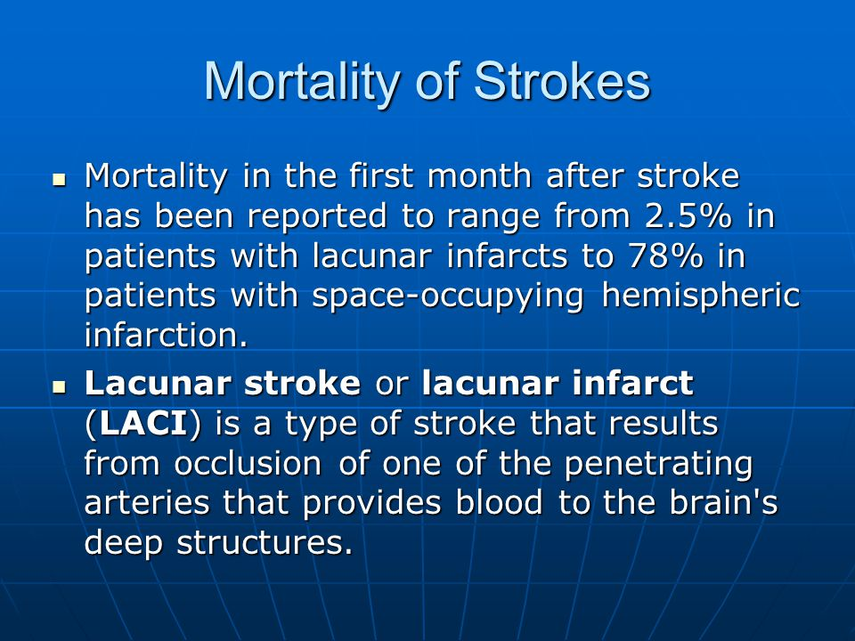 Mortality of Strokes
