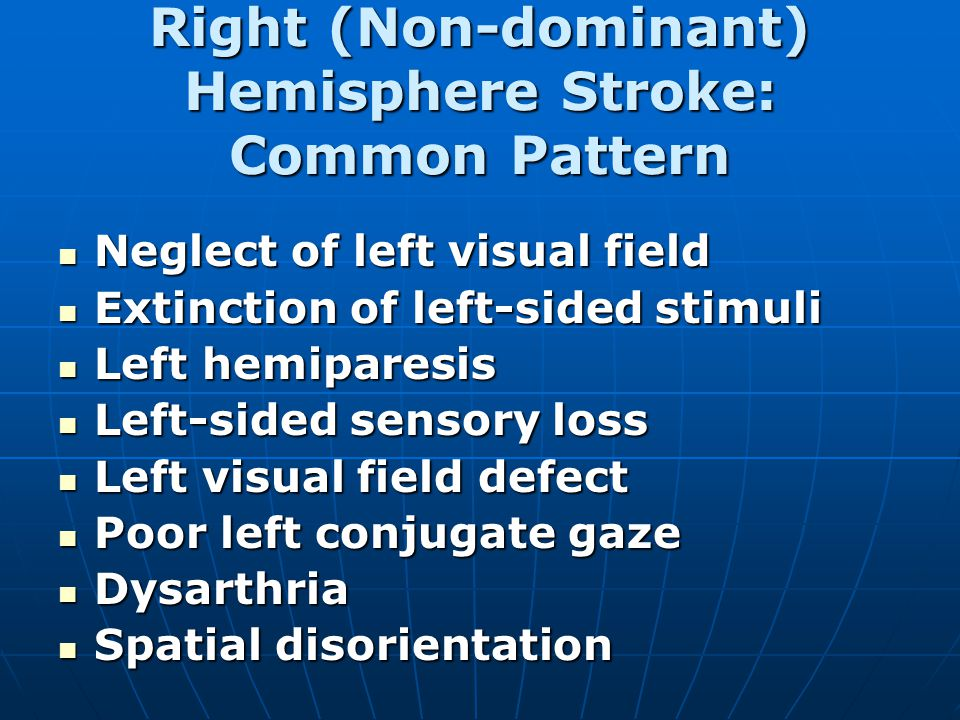 Right (Non-dominant) Hemisphere Stroke: Common Pattern