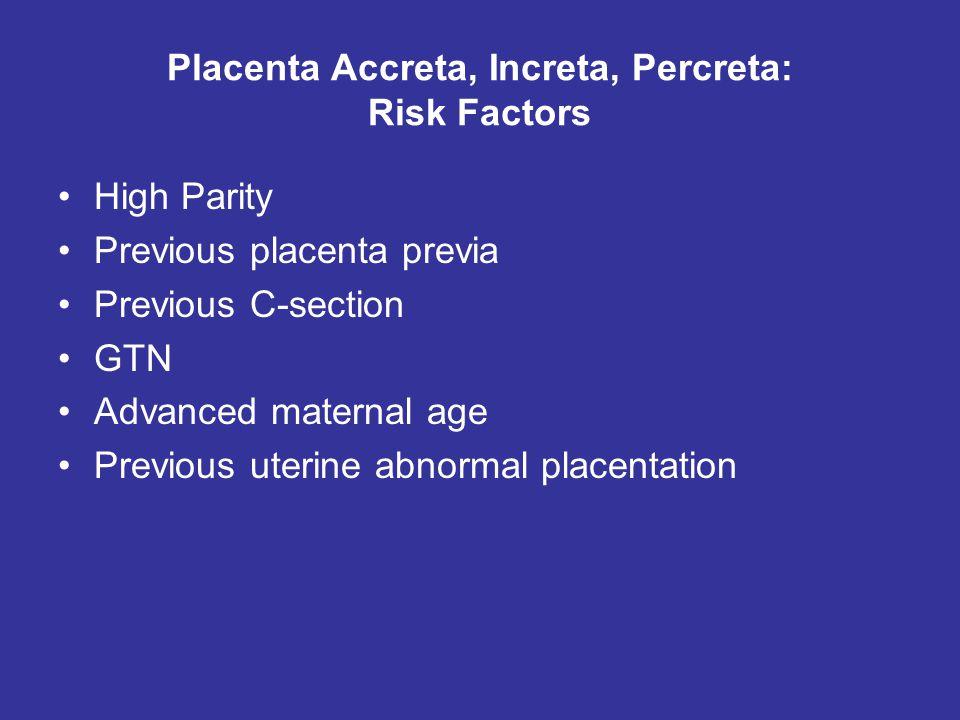 Placenta Accreta, Increta, Percreta: Risk Factors