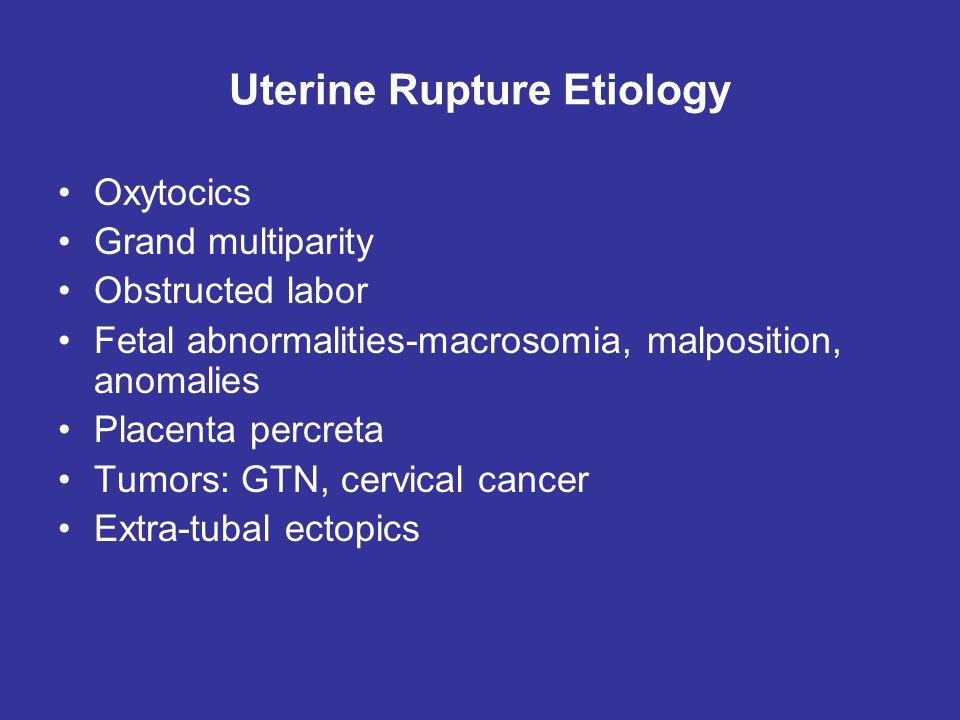 Uterine Rupture Etiology