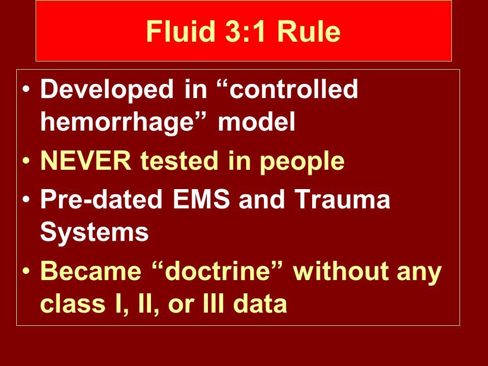 Fluid 3:1 Rule Developed in controlled hemorrhage model