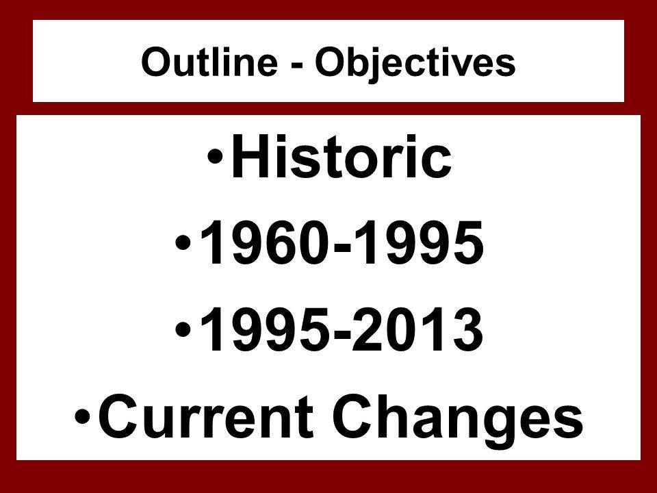 Historic 1960-1995 1995-2013 Current Changes