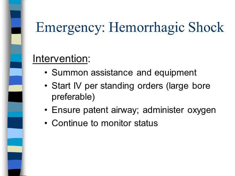 Emergency: Hemorrhagic Shock