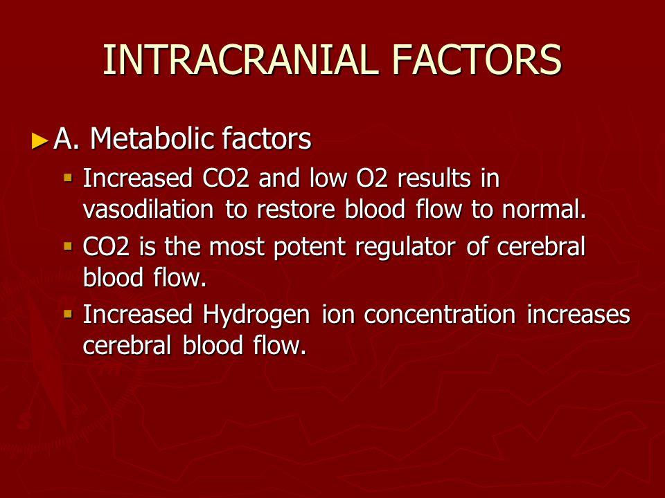 INTRACRANIAL FACTORS A. Metabolic factors