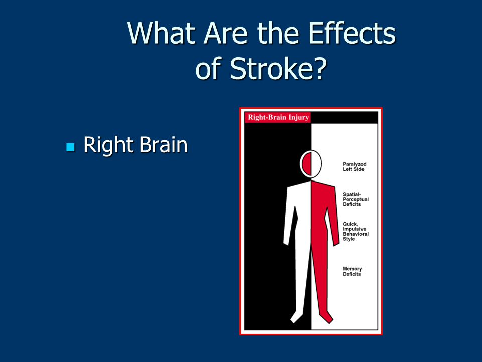 What Are the Effects of Stroke