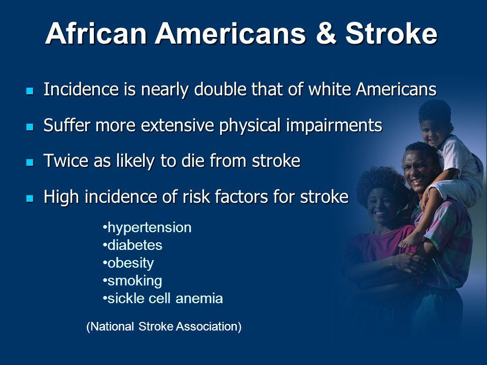 African Americans & Stroke