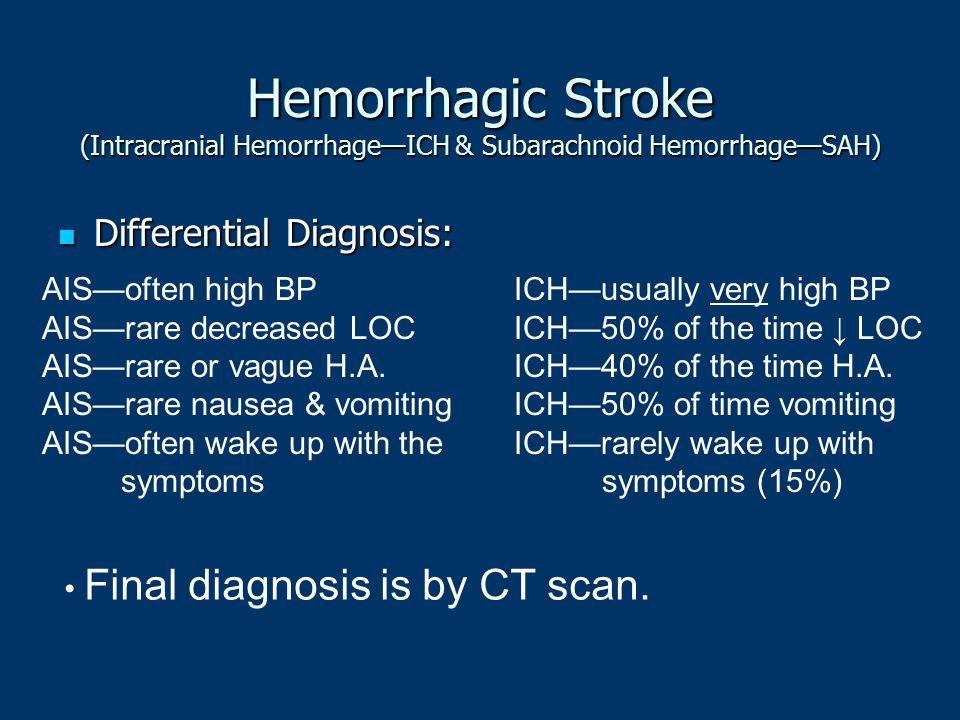 Hemorrhagic Stroke (Intracranial Hemorrhage—ICH & Subarachnoid Hemorrhage—SAH)