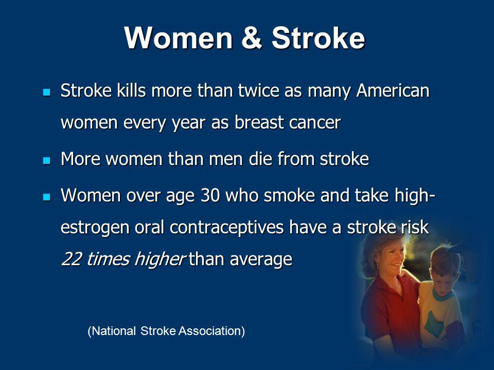 Women & Stroke Stroke kills more than twice as many American women every year as breast cancer. More women than men die from stroke.