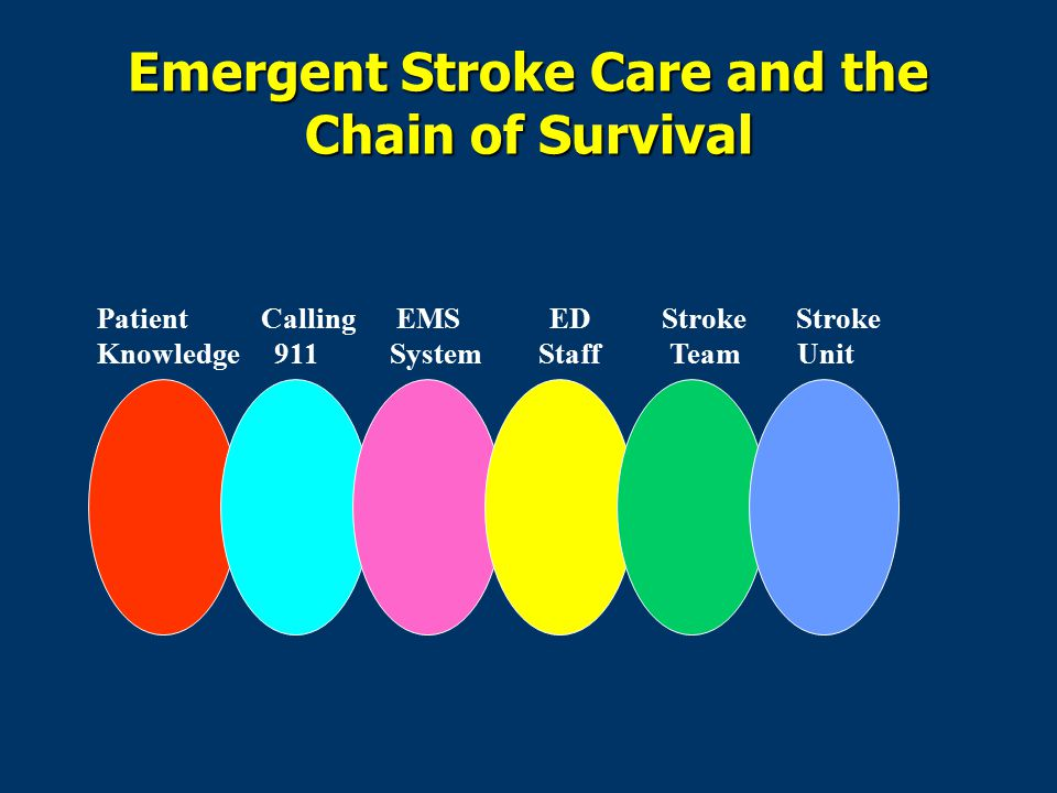 Emergent Stroke Care and the Chain of Survival