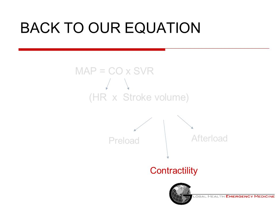 BACK TO OUR EQUATION MAP = CO x SVR (HR x Stroke volume) Afterload