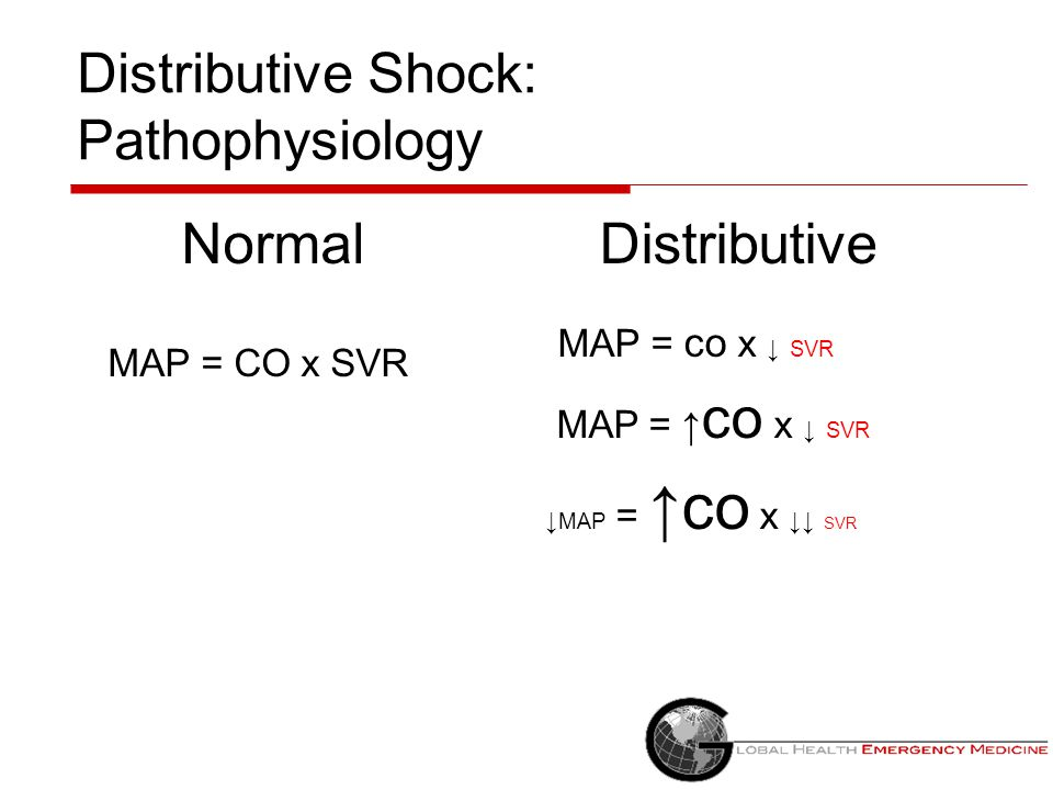 Distributive Shock: Pathophysiology