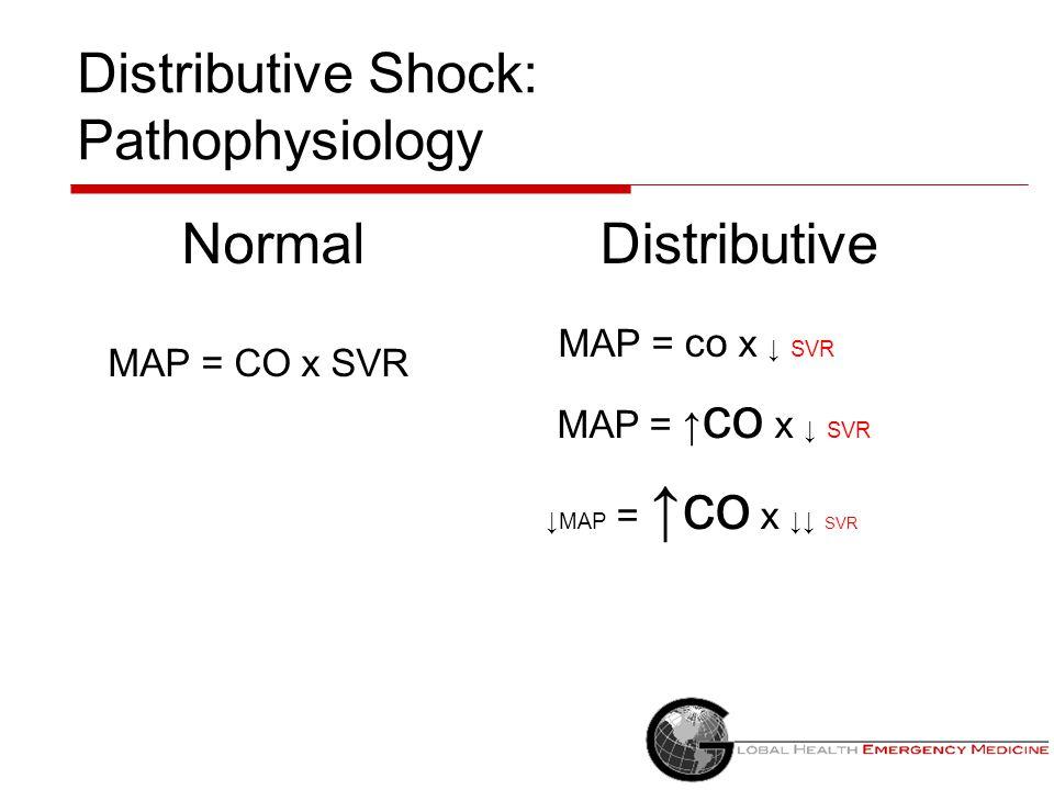 Distributive Shock: Pathophysiology