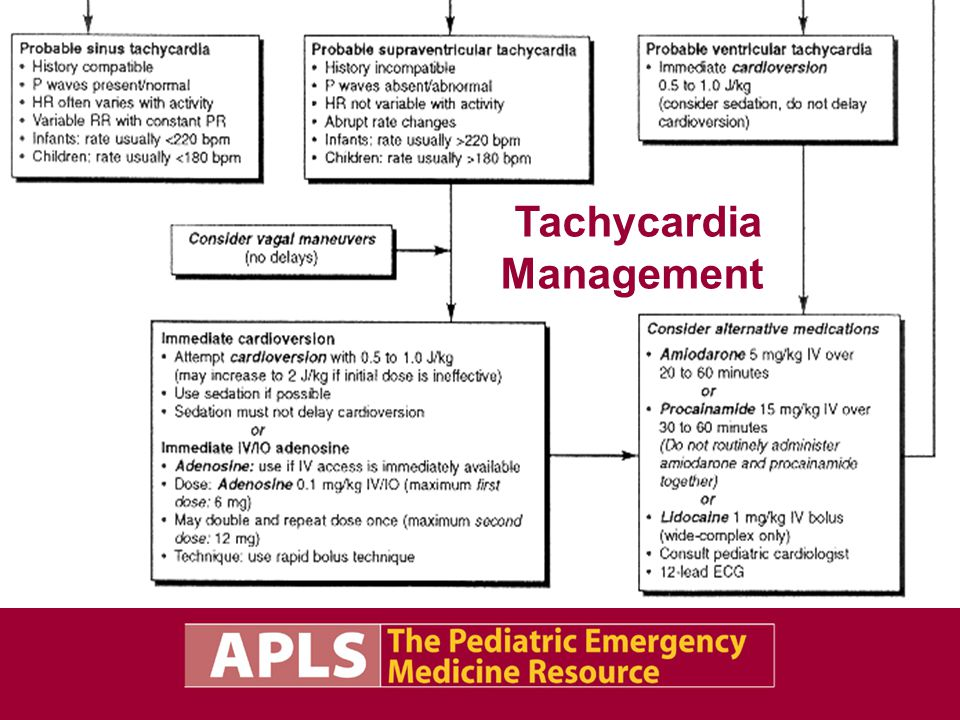 Tachycardia Management