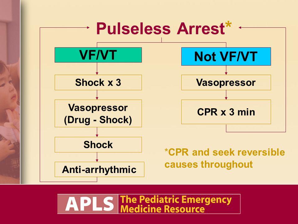 Pulseless Arrest* VF/VT Not VF/VT Shock x 3 Vasopressor Vasopressor