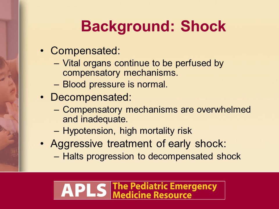Background: Shock Compensated: Decompensated: