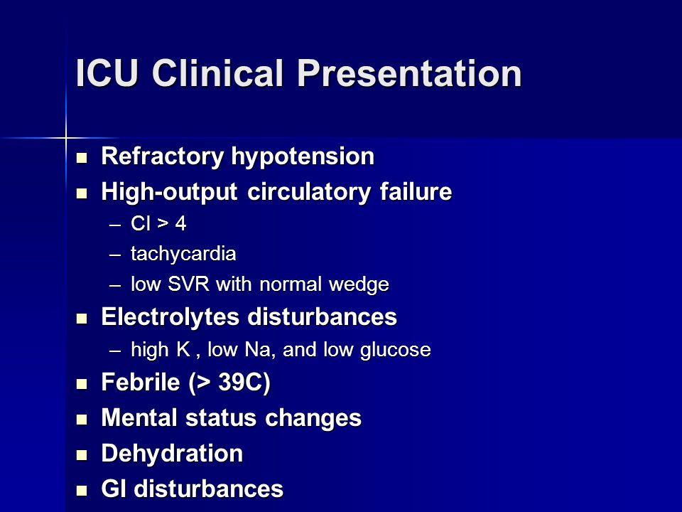 ICU Clinical Presentation