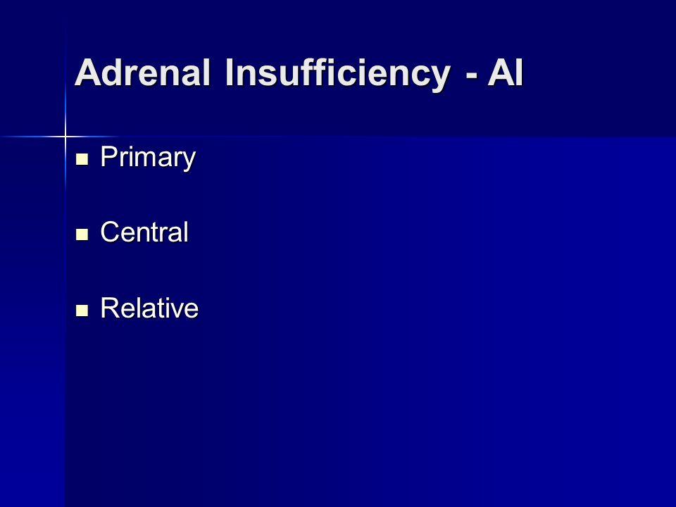 Adrenal Insufficiency - AI