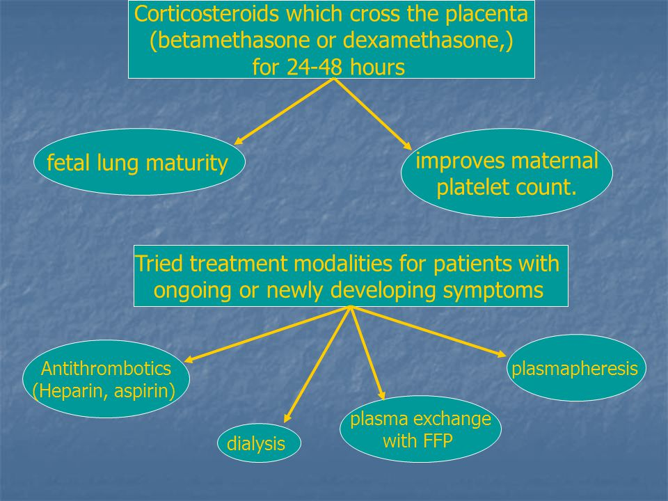Corticosteroids which cross the placenta