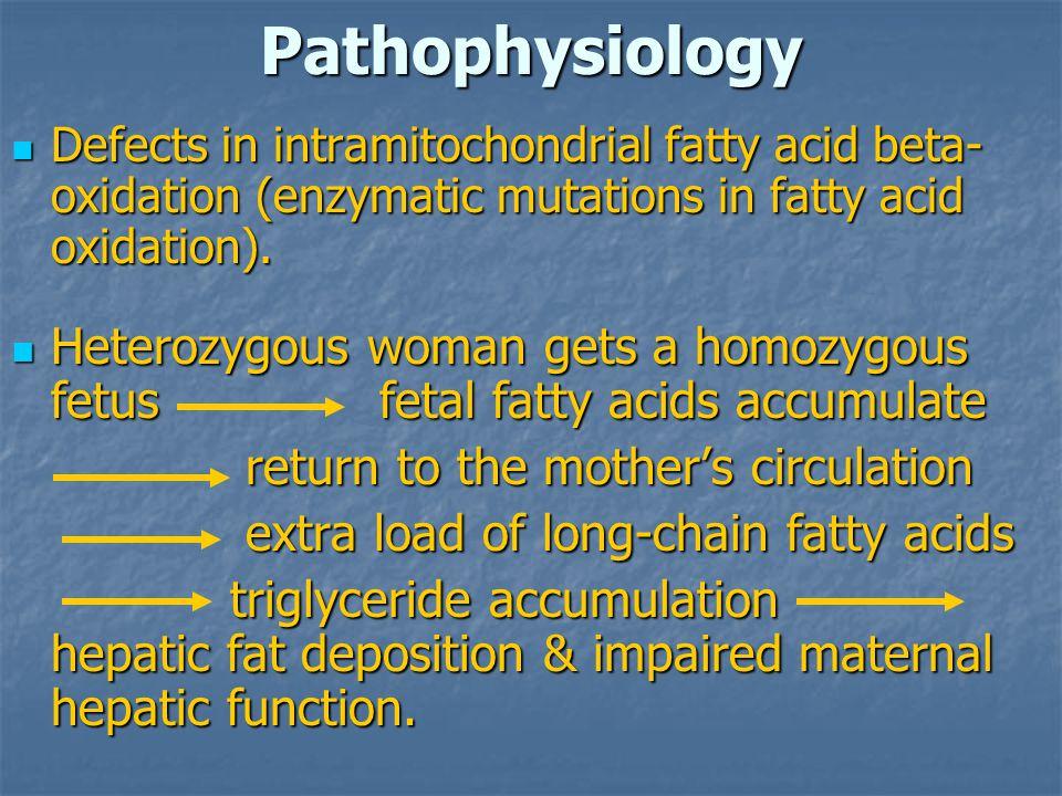 Pathophysiology Defects in intramitochondrial fatty acid beta-oxidation (enzymatic mutations in fatty acid oxidation).