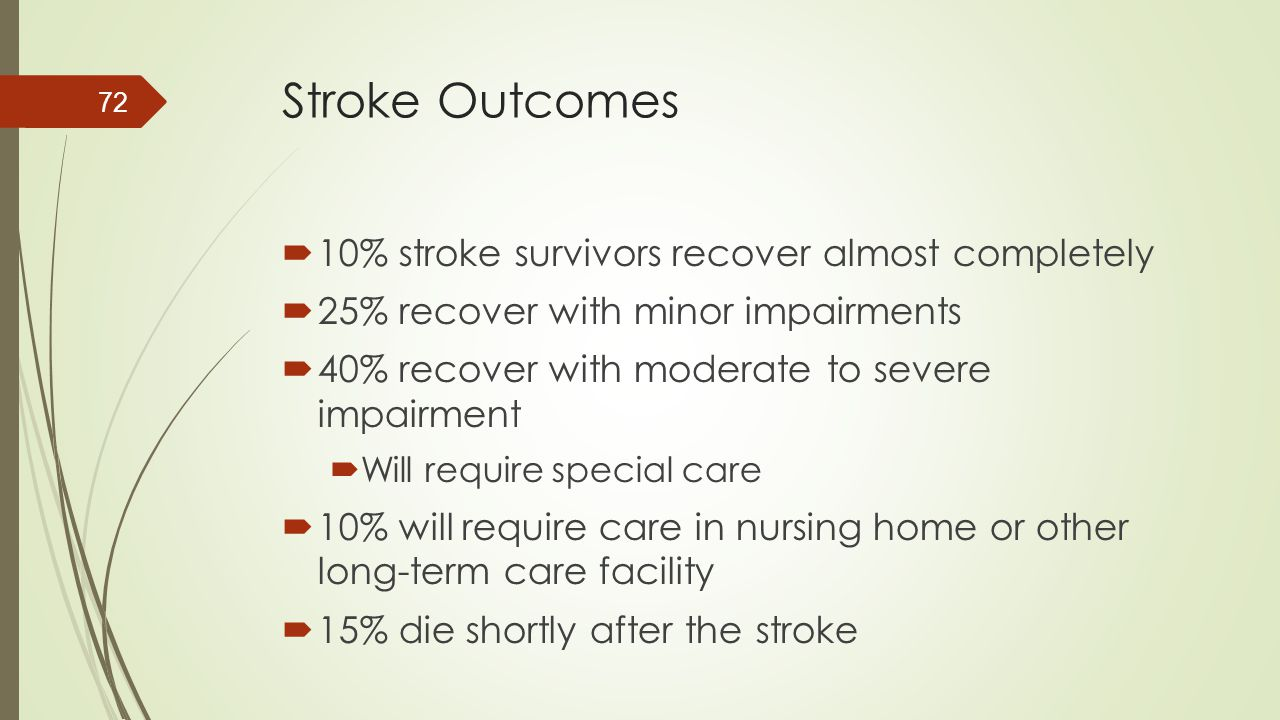 Stroke Outcomes 10% stroke survivors recover almost completely