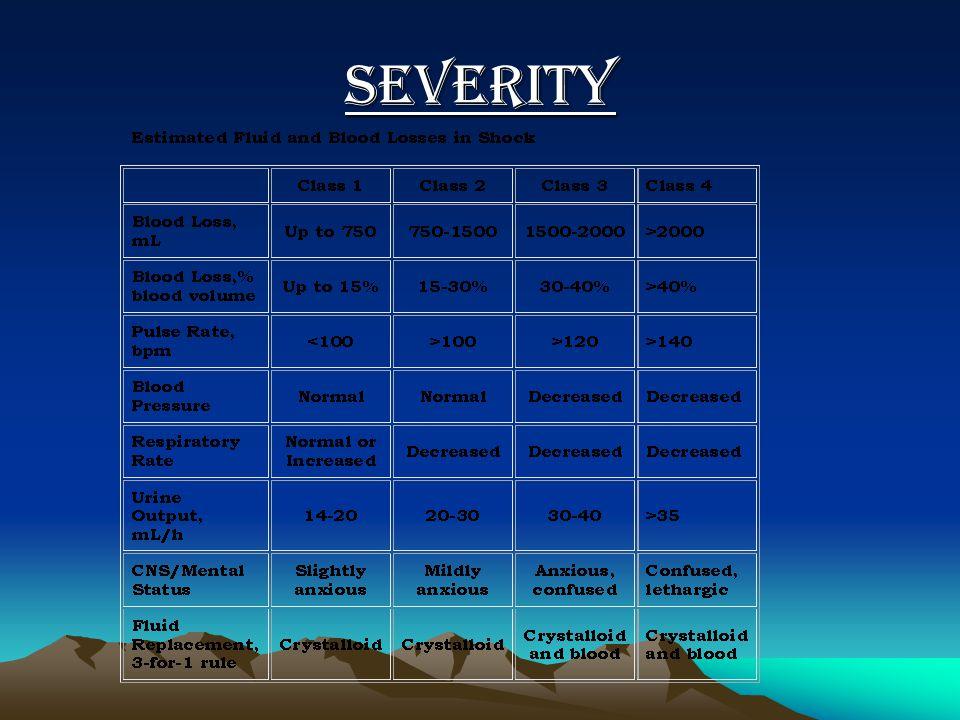 SEVERITY