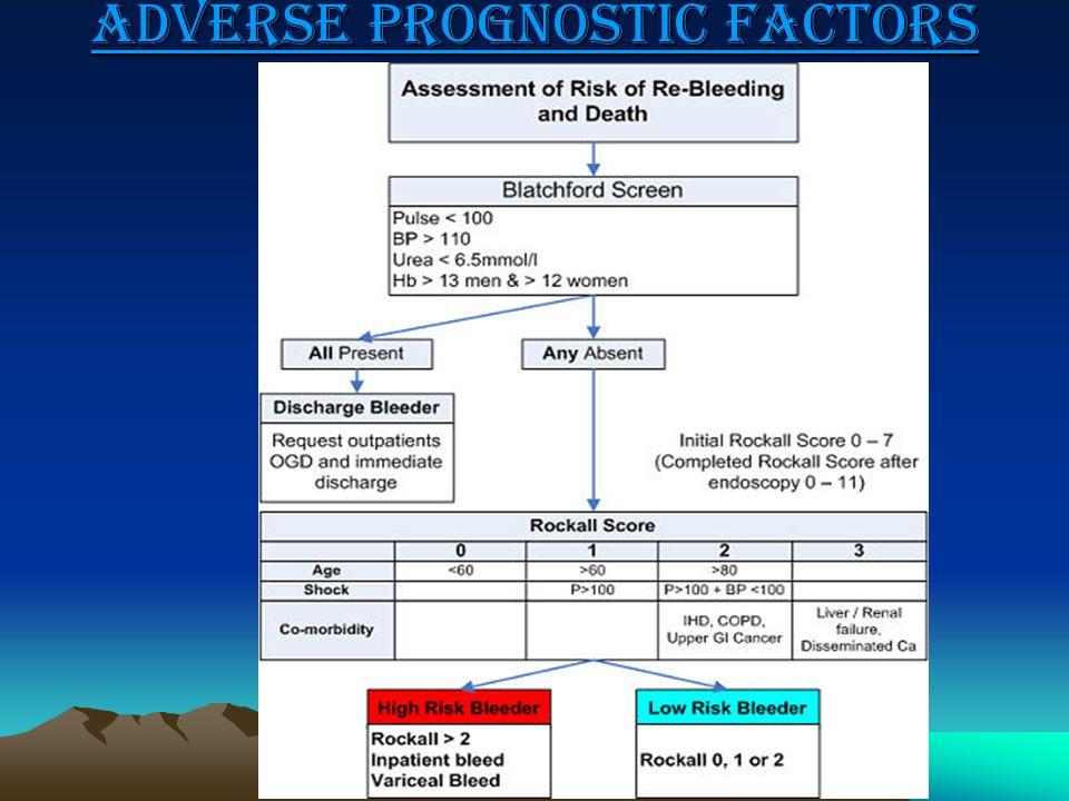 Adverse prognostic factors