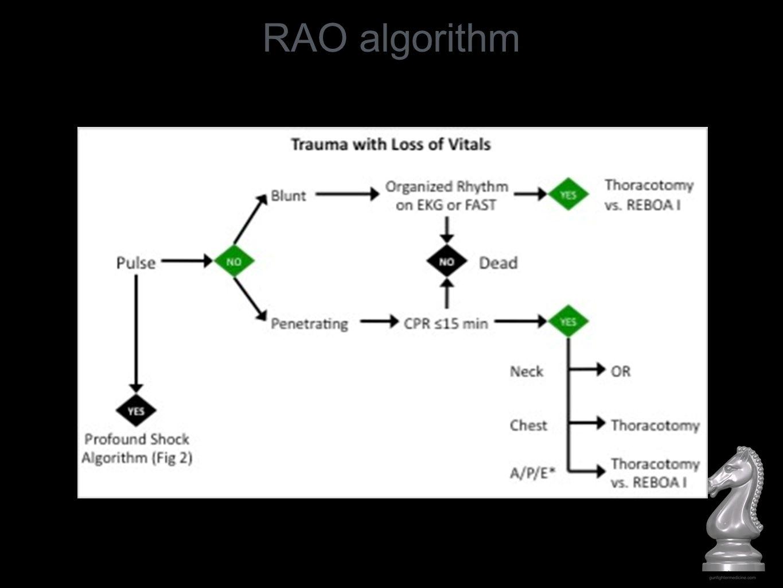 RAO algorithm