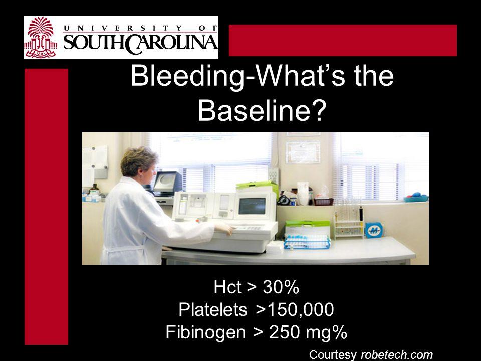 Bleeding-What's the Baseline