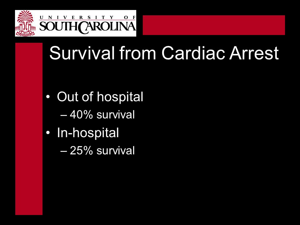 Survival from Cardiac Arrest