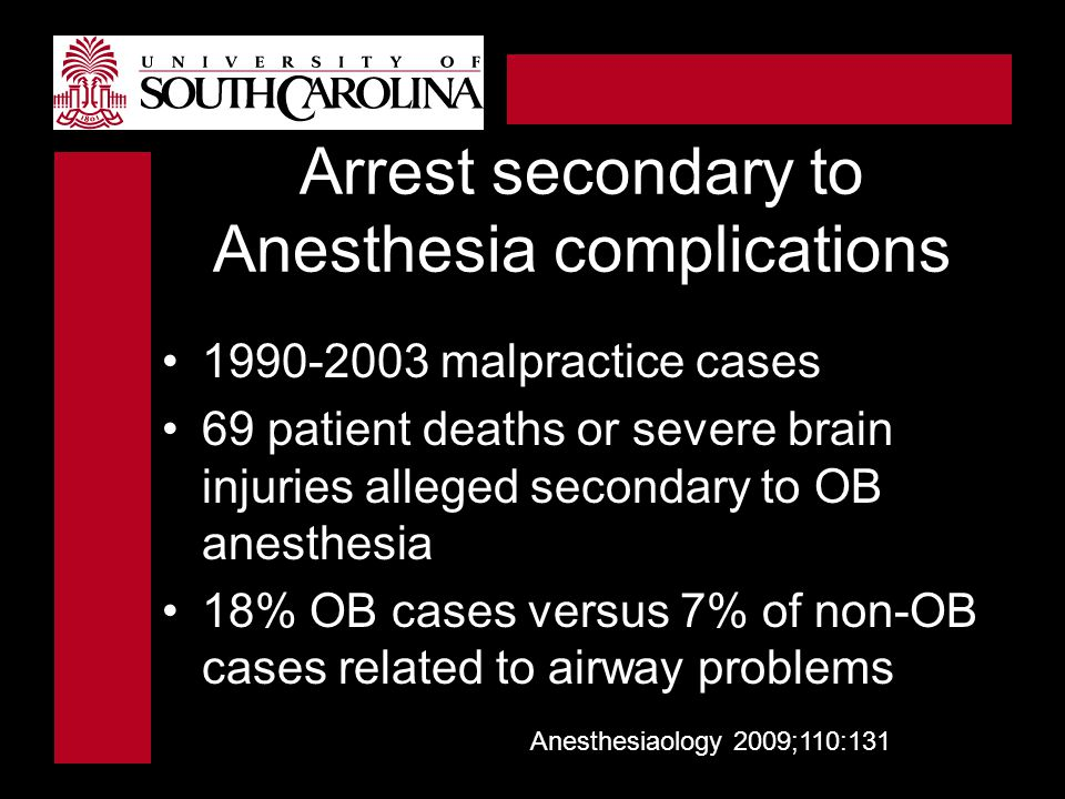Arrest secondary to Anesthesia complications