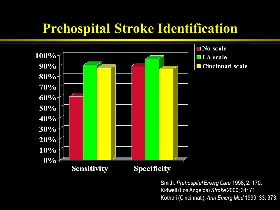 Prehospital Stroke Identification