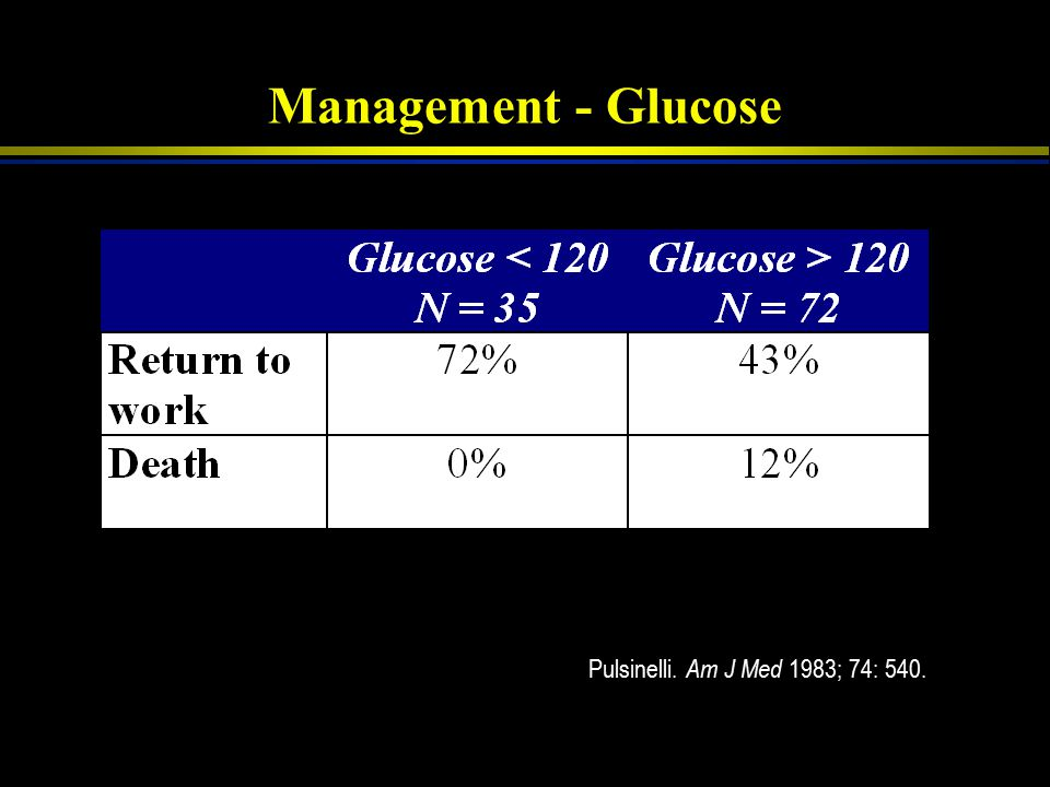 Management - Glucose Pulsinelli. Am J Med 1983; 74: 540.