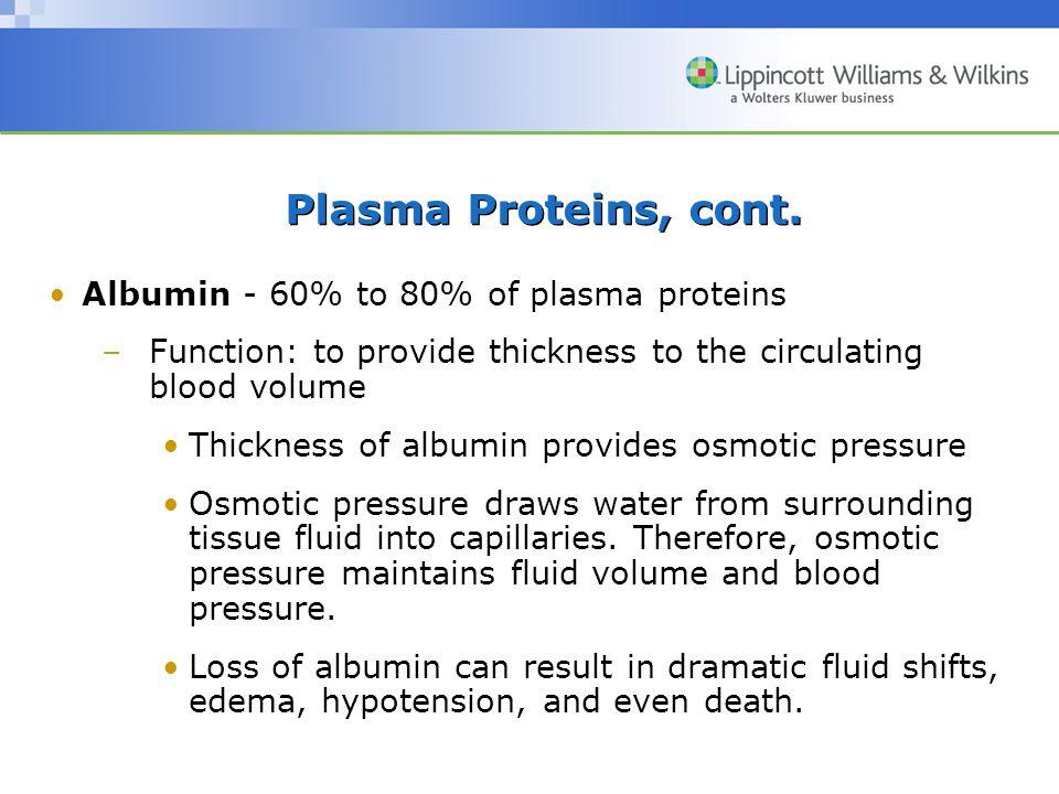 Plasma Proteins, cont. Albumin - 60% to 80% of plasma proteins