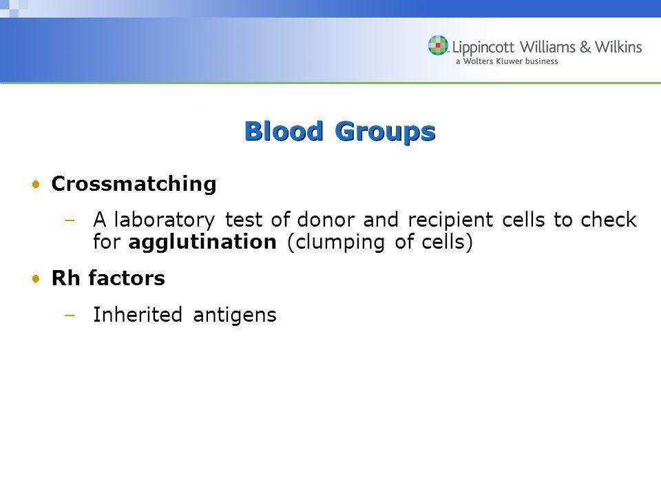 Blood Groups Crossmatching